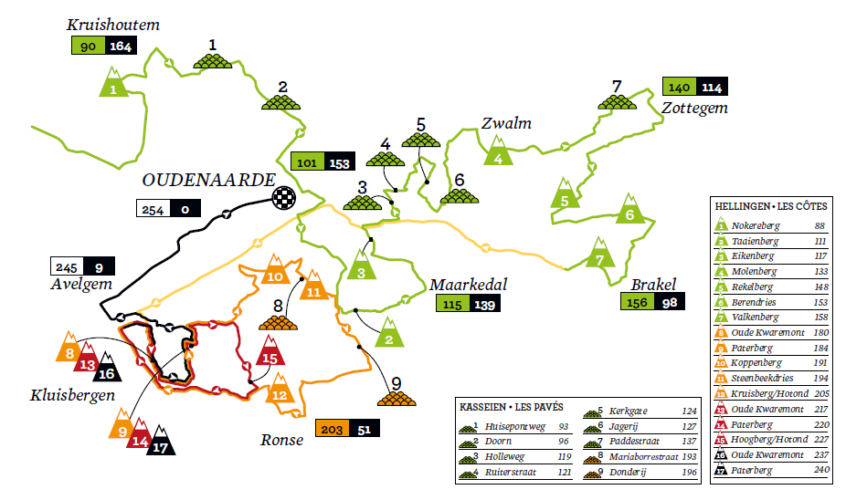 Tour Of Flanders  Route Map